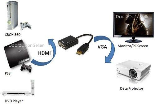 Hdmi Hdmi To Vga Video Converter Audio Cable Play Hd