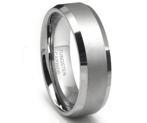 The Best Performance of Titanium Wedding Rings for Men | rikof.com