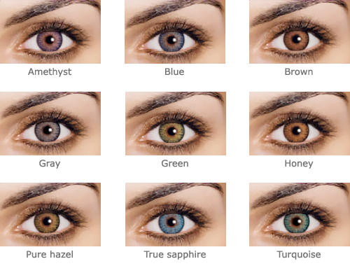 how to change your eye colour naturally in 10 mins