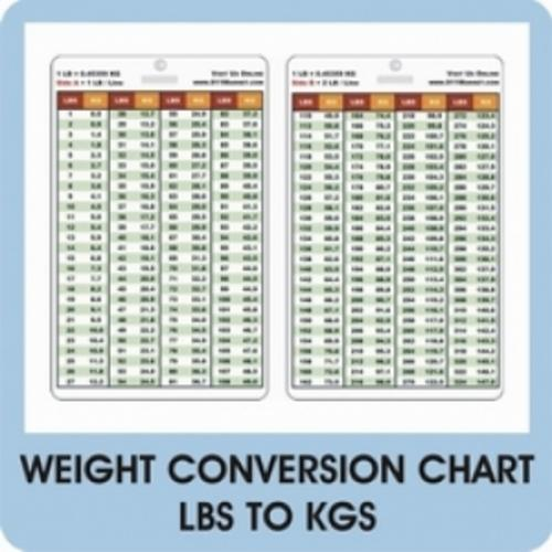 Medical Mobility Disability Weight Conversion Chart Lbs To Kgs