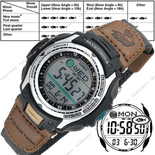 casio pathfinder hunting timer manual how to and user guide rh taxibermuda co Casio Sport Pathfinder PAW-1100 Manual Casio Pathfinder PAW1300 Owner's Manual