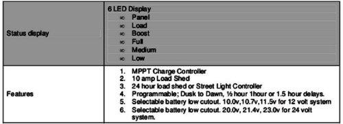 Other Electronics - 10amp SOLAR LED MPPT Regulator with Auto