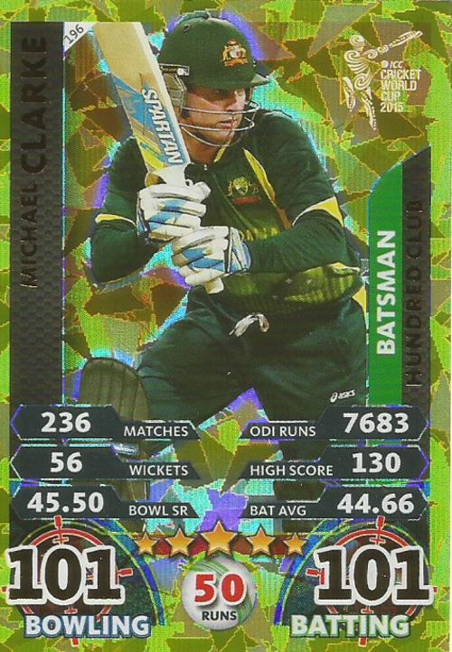 Cricket michael clarke icc cricket world cup 2015 for Best cards for 2015