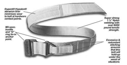 BlackHawk CQB Emergency Rescue Rigger Belt