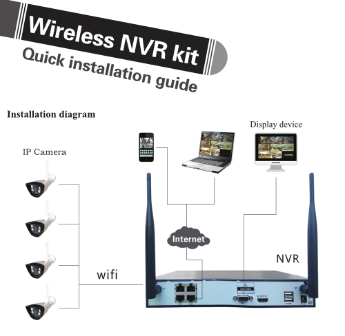 Complete cctv systems hd 4 channel 720p wireless ip camera cctv free wiring plug and play 4ch 720p realtime recording wifi range 50m in wild space dual mode video input wifi and wire asfbconference2016 Images