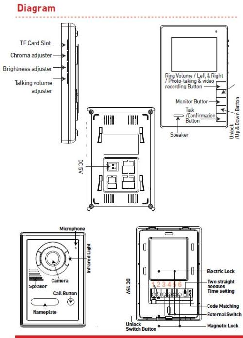 ellies intercom wiring diagram