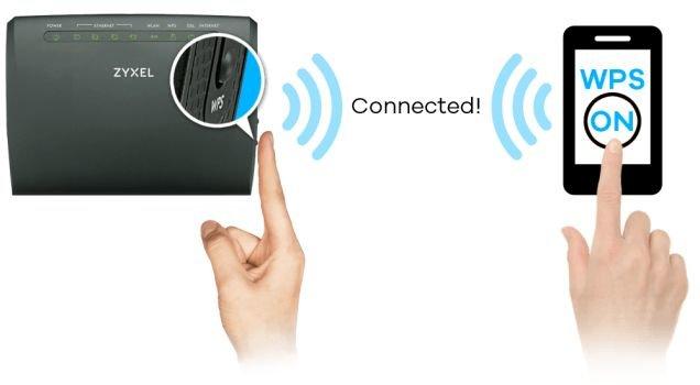 ZyXEL Wireless N300 ADSL 4 Port Gateway *** WITH WAN PORT ***