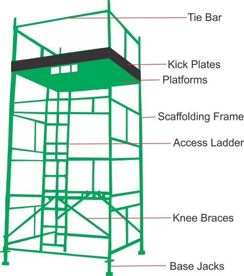 Scaffolding Parts Suppliers : Building materials supplies scaffolding tower m w