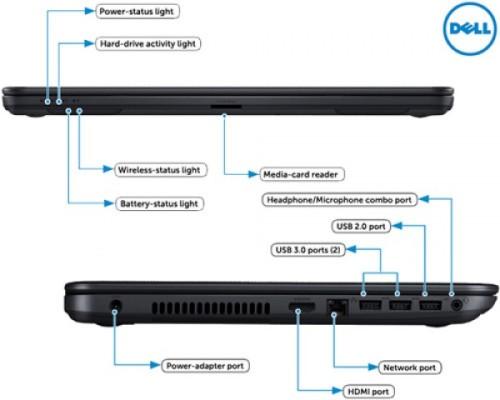 🌱 Dell inspiron 15 3521 graphics driver for windows 7 32 bit | Dell