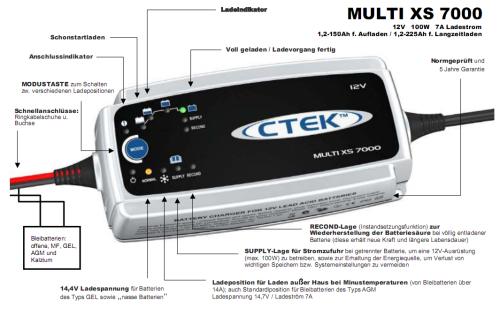 battery chargers ctek battery charger 12volt 7amp 5. Black Bedroom Furniture Sets. Home Design Ideas