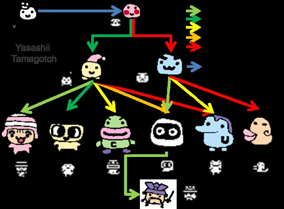 Electronic Interactive Toys Tamagotchi Virtual Connection