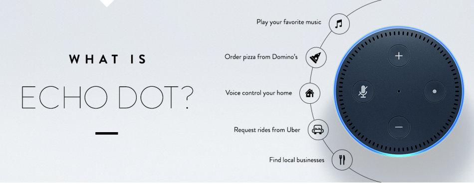 Amazon Echo Dot (2nd Generation) Multimedia Speaker Black or White