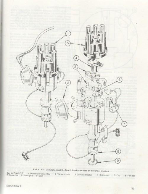 Ford Granada Vacuum Diagram