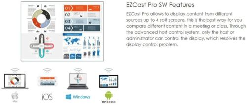 Other Computers & Networking - EZCAST PRO MIRACAST DONGLE was listed