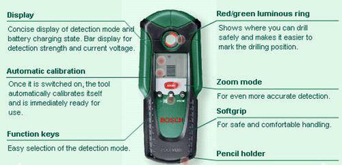 Other Tools Bosch Pdo Multi Detector Was Sold For