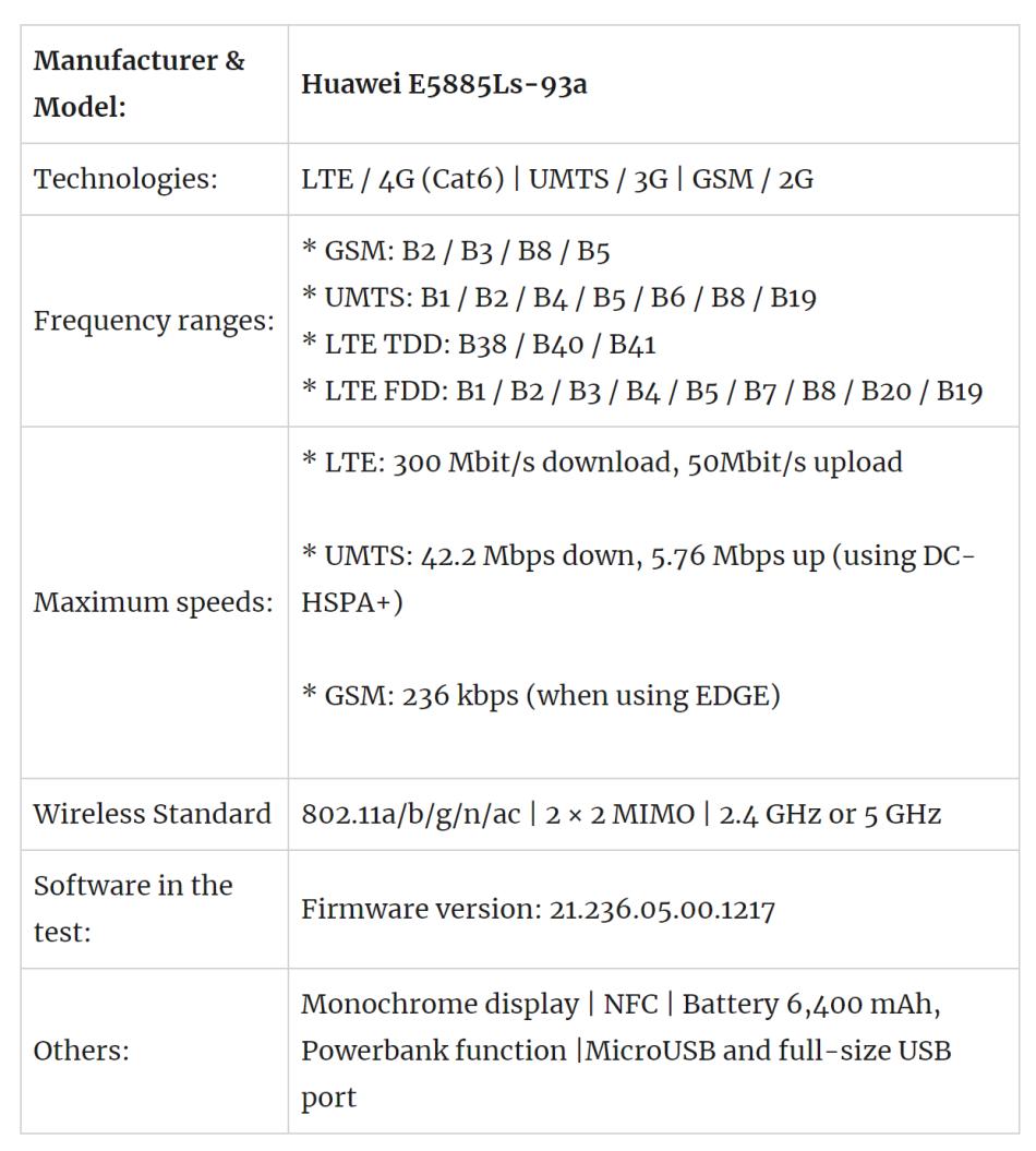 Latest Huawei E5885 4G Hi-Speed Mobile Hotspot & Powerbank *CLEARANCE*