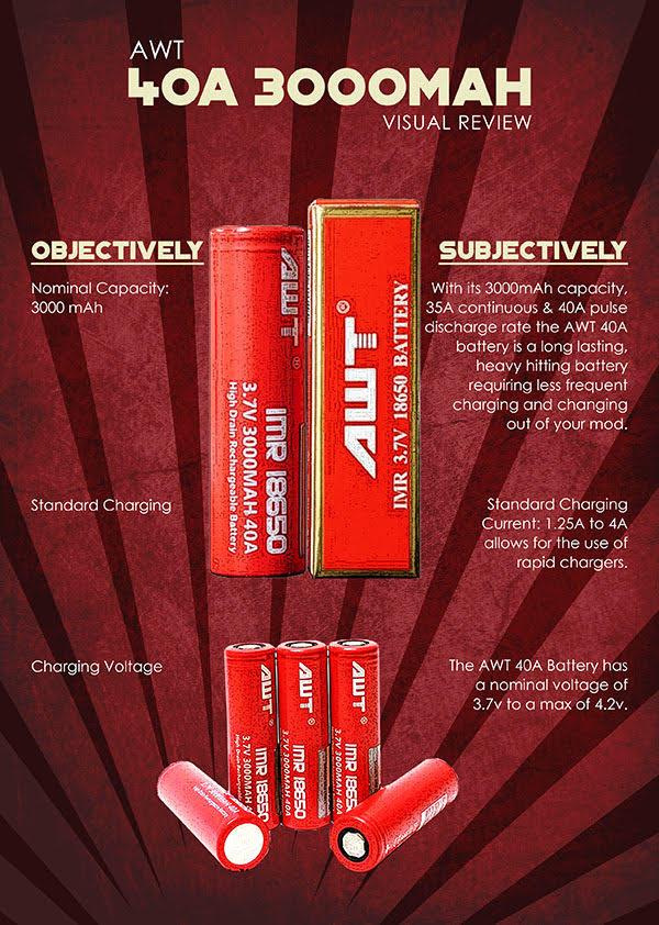 Rechargeable Batteries - 2pcs Two 40A AWT 18650 Li-ion