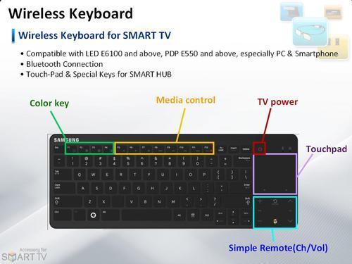 tv projector accessories samsung smart wireless keyboard for rh bidorbuy co za Computer Keyboard Diagram wireless keyboard and mouse circuit diagram