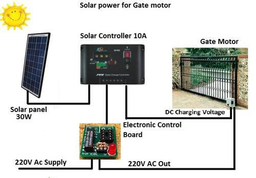 Gate motor wiring auto electrical wiring diagram other electronics solar power for gate motor was listed for r957 rh bidorbuy co za electric gate motor wiring hansa gate motor wiring diagram asfbconference2016 Choice Image