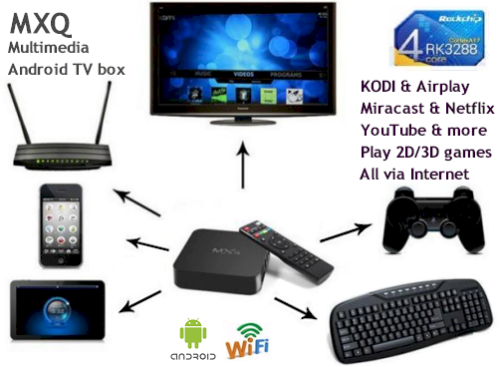 MXQ OTT Android multimedia box to watch TV over the Internet - FREE SHIPPING