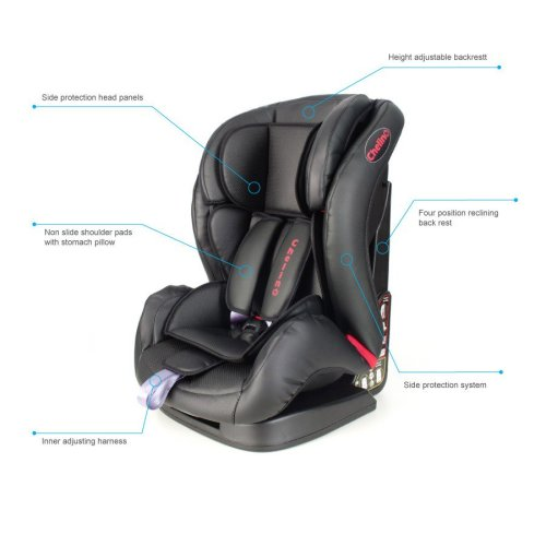 Buy Car Seat Online South Africa
