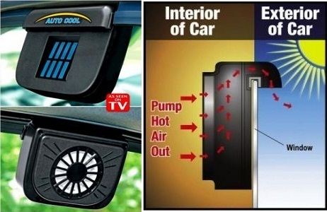 other interior accessories auto cool ventilation system solar sun powered car auto air cool