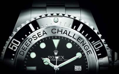 Rolex innovations