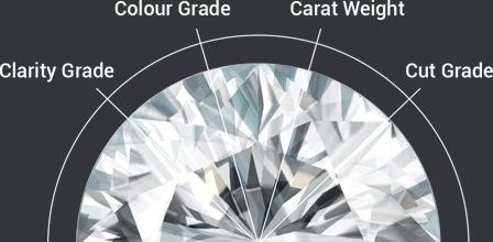 Coloured Fancy diamond gemstones